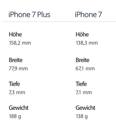 iphone-7-masse