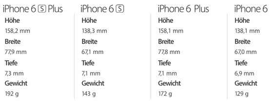 iphone-6-masse